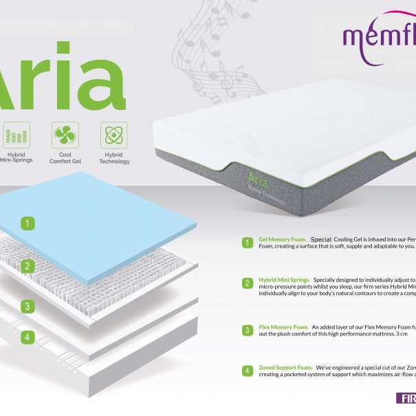 Aria Mattress - Bed in a Box