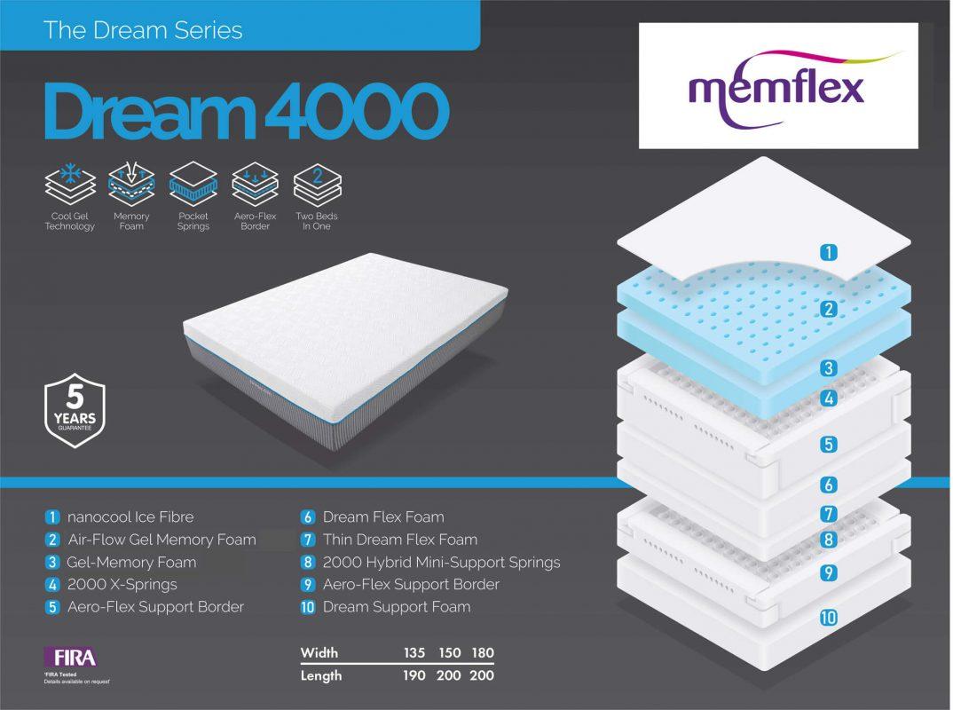 Dream 4000 Hybrid Mattress Layers